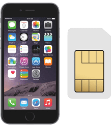 Image of iphone sim